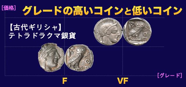 グレードの高いコインと低いコイン