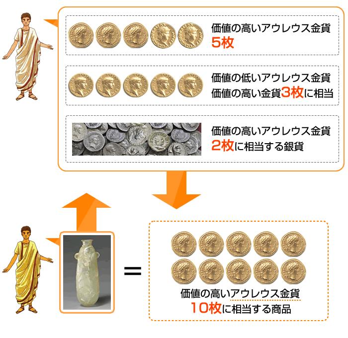 貿易時の支払いイメージ