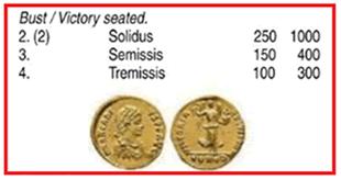 ソリデュス金貨の情報