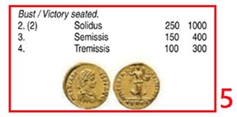 金貨情報の読み方