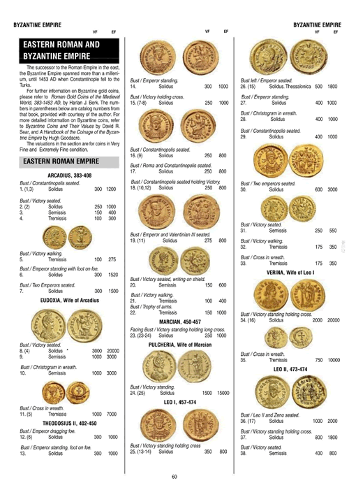 Gold Coins of the World 9th Edition