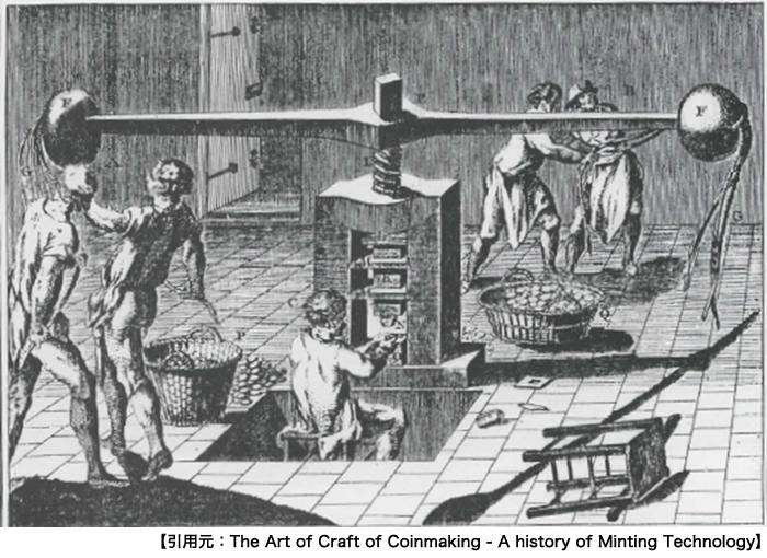 金貨製造の様子図(近世ヨーロッパ)