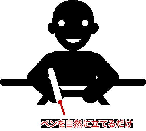 パドルの上げ方-3(ペン立て編)