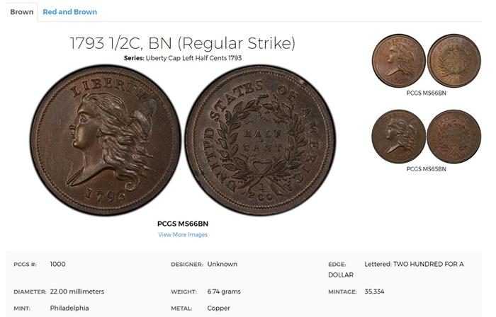鑑定済みコインの基本情報一覧
