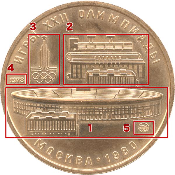 100ルーブル金貨の表面デザイン