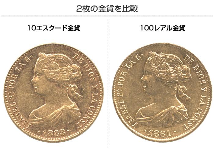 イサベル金貨のデザインを比較