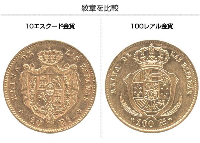 紋章デザインを比較