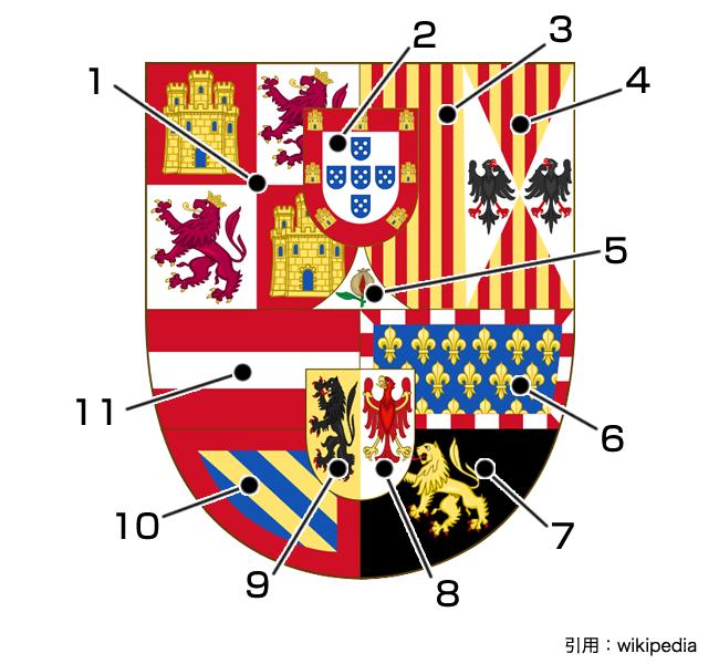 ハプスブルク朝スペイン王国の国章