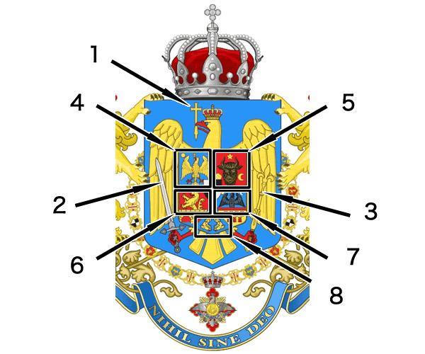 ルーマニアを構成する各地方の紋章